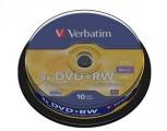 DVD-RW,+RW