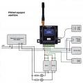 GSM telefonem Dálkově ovládaný modul-spínač-komunikátor mikroGATE3